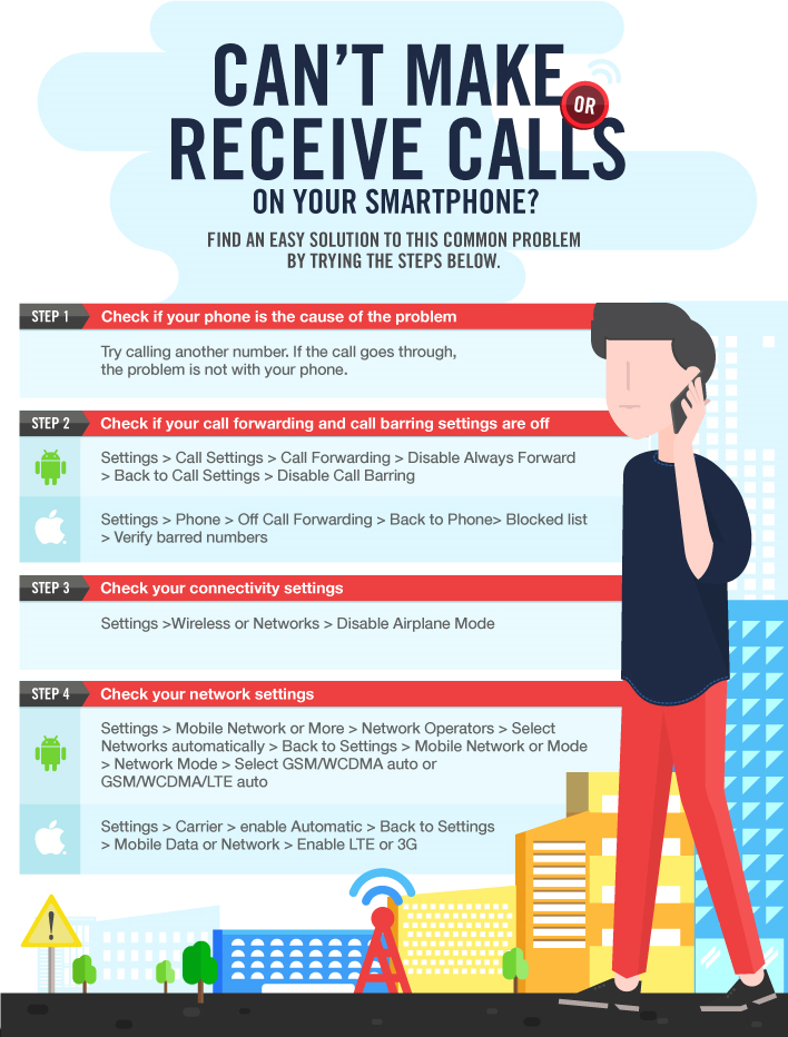 Can't make or receive calls from your Smartphone?
